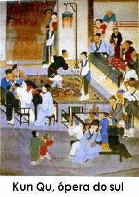 História da Música Chinesa