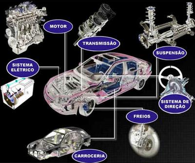 Estrutura Geral dos Veículos