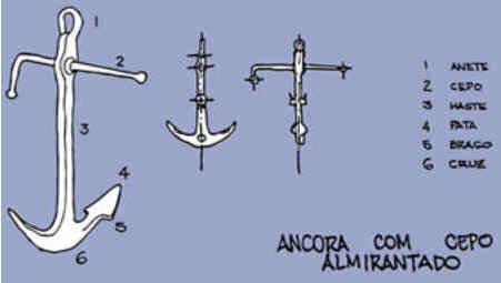 Âncora