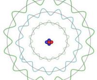 Modelo Atômico de Broglie