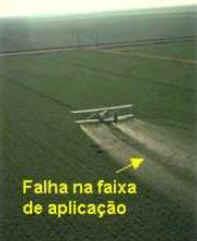 Aplicação Aérea de Agroquímicos
