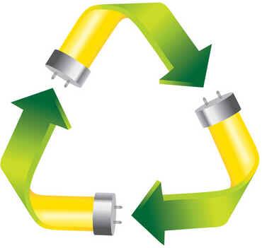Reciclar Lâmpadas
