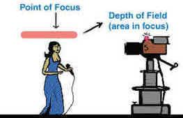 Como Funciona a Televisão