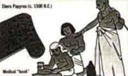 História do Sabão