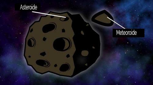 Meteoroides e Meteoritos