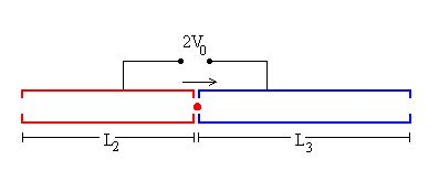 Acelerador Linear