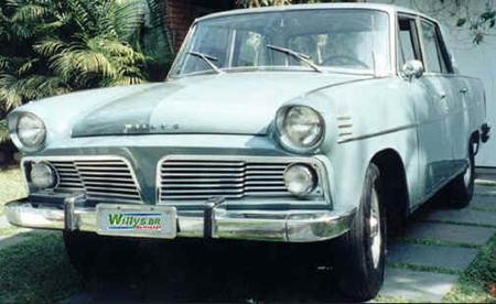 Aero Willys