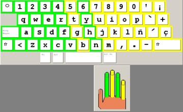 Digitação Usando a Mão Direita