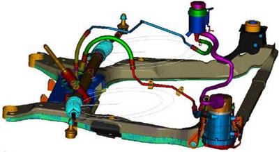Direção Eletro Hidráulica
