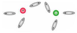 Forças Entre Moléculas