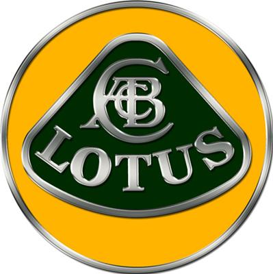 História da Lotus