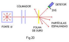 Física Moderna