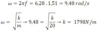movimento-harmonico-simples-13