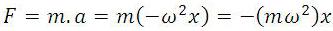 movimento-harmonico-simples-4