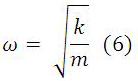 movimento-harmonico-simples-6