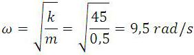 movimento-harmonico-simples-8