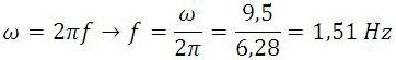 movimento-harmonico-simples-9