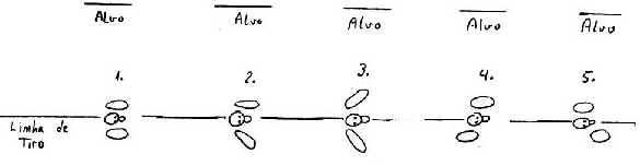 Técnicas de Tiro do Arco e Flecha