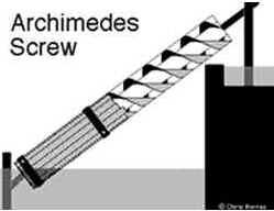 Parafuso de Arquimedes