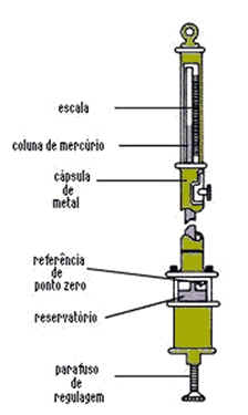 Barômetro