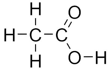 O ácido acético, chamado ácido etanoico, é um ácido fraco