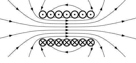 Eletricidade - Magnetismo