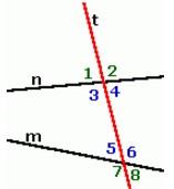 Geometria: Elementos