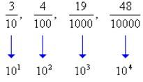 Numeração decimal