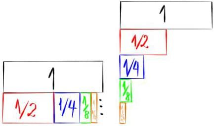 soma-progressao-geometrica-infinita
