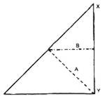 Dobrar o triângulo resultante na linha A.