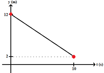 graficos-mru-2