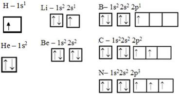 Diagrama de Caixas