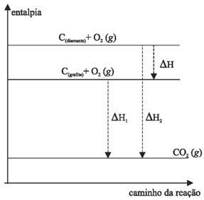 reacoes-exotermicas-2