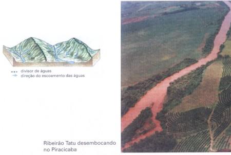 Ribeirão Tatu desembocando no Piracicaba