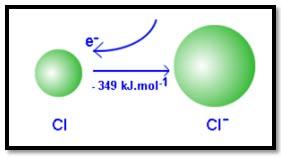 afinidade-eletronica-1