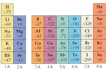 afinidade-eletronica-2