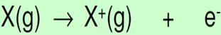 energia-de-ionizacao-1