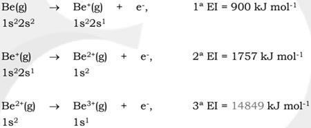 energia-de-ionizacao-2
