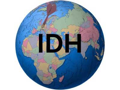 Índice de Desenvolvimento Humano – IDH