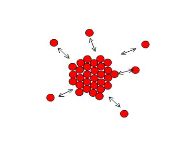 Nucleação