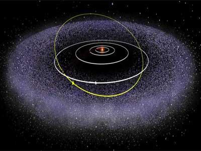 Cinturão de Kuiper