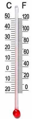 Escala de Fahrenheit