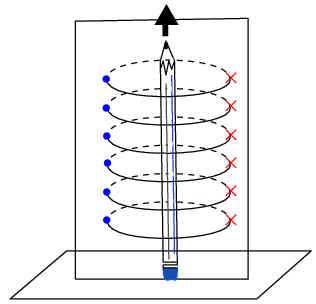 Corrente Magnética